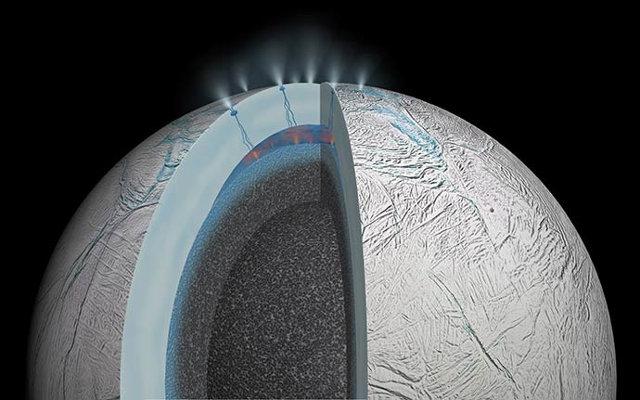 Uno spaccato di Encelado che illustra in maniera artistica le attività idrotermali del sottosuolo (Immagine NASA/JPL)