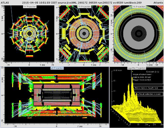 L'esperimento ATLAS del CERN ha rilevato le prime collisioni di protoni dopo la ripresa dell'attività del Large Hadron Collider (Immagine cortesia CERN. Tutti i diritti riservati)
