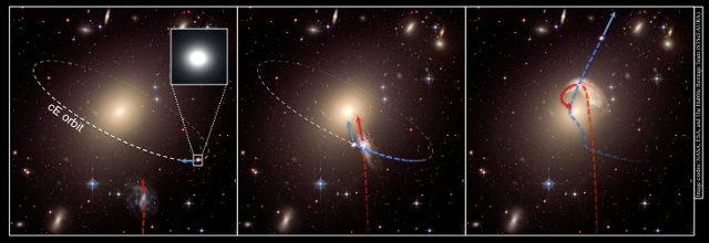 Schema che mostra un'interazione a tre corpi in cui una galassia ellittica compatta si forma e poi viene espulsa da un ammasso (Immagine NASA, ESA, and the Hubble Heritage Team)