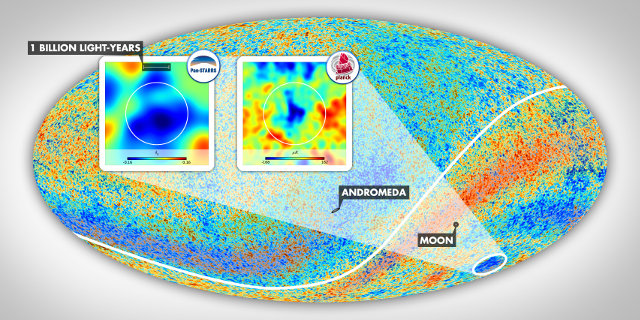 Mappa della radiazione cosmica di fondo con inserti che mostrano la Macchia Fredda vista da PS1 e Planck Surveyor (Immagine ESA/Planck collaboration. Grafica Gergő Kránicz)