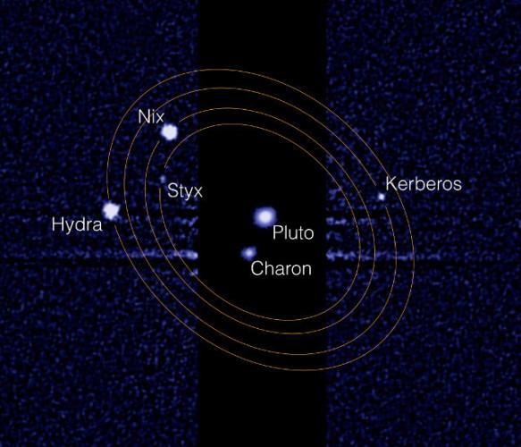 Schema del sistema di Plutone (Immagine NASA/STScI/Showalter)