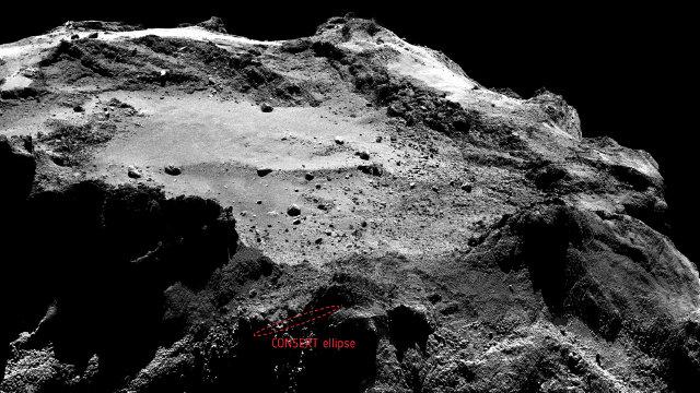 L'area della cometa 67P/Churyumov–Gerasimenko in cui è atterrato il lander Philae (Ellisse: ESA/Rosetta/Philae/CONSERT; Immagine: ESA/Rosetta/MPS for OSIRIS Team MPS/UPD/LAM/IAA/SSO/INTA/UPM/DASP/IDA)