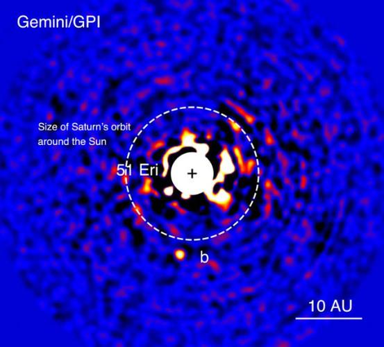 Il sistema di 51 Eridani fotografato dal Gemini Planet Imager con un cerchio equivalente all'orbita di Saturno disegnato attorno alla stella (Immagine Gemini Observatory e J. Rameau (UdeM) e C. Marois NRC Herzberg)