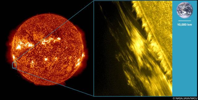 A sinistra un'immagine del Sole scattata dalla sonda spaziale SDO, al centro un particolare di una protuberanza solare e a destra la Terra mostrata nella stessa scala (Immagine NASA/JAXA/NAOJ)
