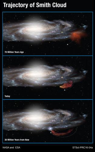 Diagramma della traiettoria della Nube di Smith (Immagine NASA/ESA/A. Feild (STScI))