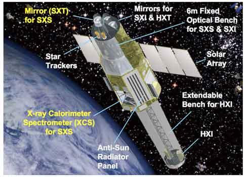 Diagramma dei sistemi del telescopio spaziale Hitomi (Immagine NASA)