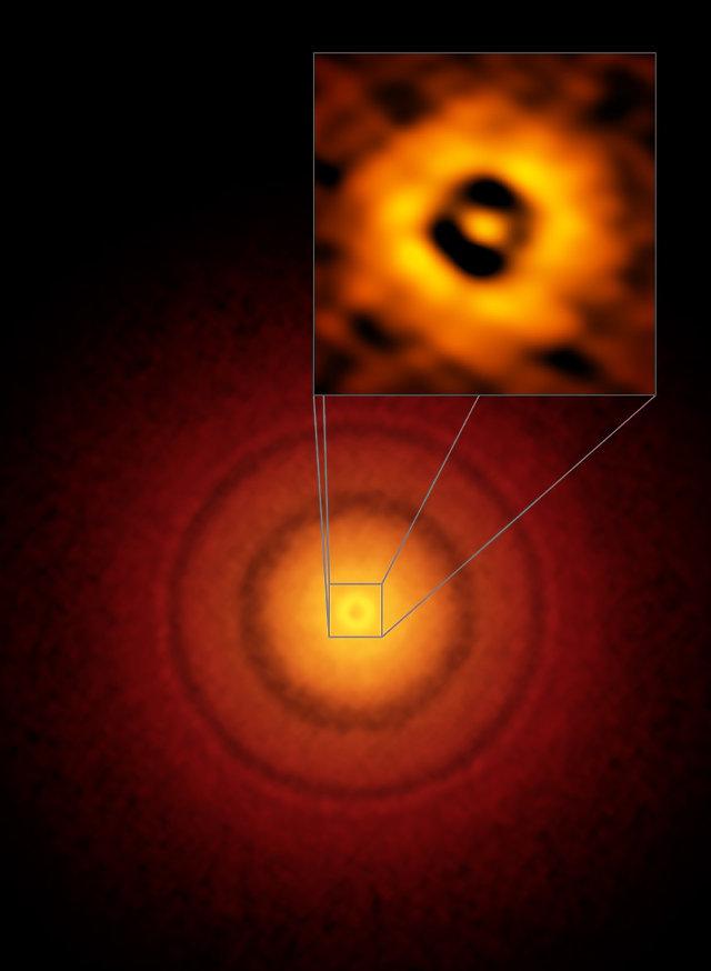 Il disco attorno a TW Hydrae e nel riquadro l'area più interna, delle dimensioni dell'orbita terrestre (Immagine S. Andrews (Harvard-Smithsonian CfA), ALMA (ESO/NAOJ/NRAO))