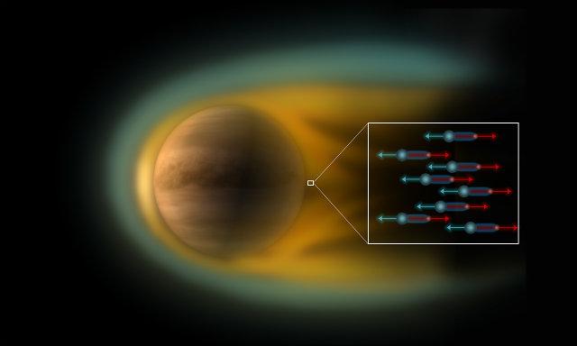Gli ioni (in blu) vengono attirati dagli elettroni (in rosso) e spinti fuori dall'atmosfera (Immagine ESA–C. Carreau)