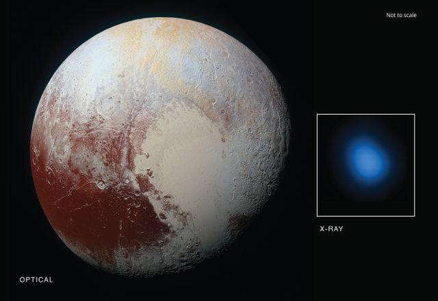 Plutone visto alla luce visibile e ai raggi X dall'Osservatorio Chandra (non in scala) (Immagine X-ray: NASA/CXC/JHUAPL/R.McNutt et al; Optical: NASA/JHUAPL)