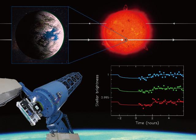 Schema della ricerca su K2-3d (Immagine cortesia National Astronomical Observatory of Japan)