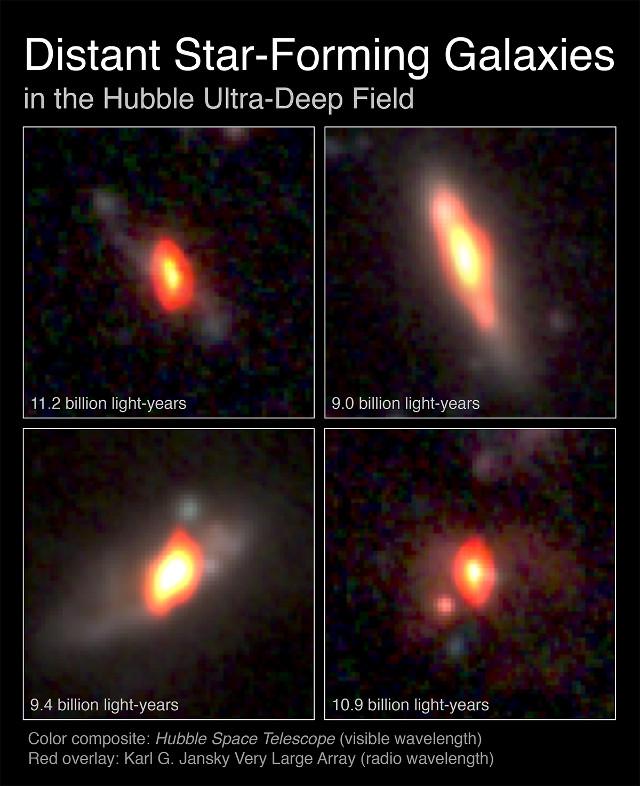 Alcune delle galassie esaminate (Immagine K. Trisupatsilp, NRAO/AUI/NSF, NASA)