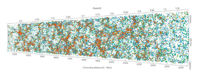 Mappa del progetto VIPERS (Immagine B. Granett, L. Guzzo & the VIPERS Collaboration)