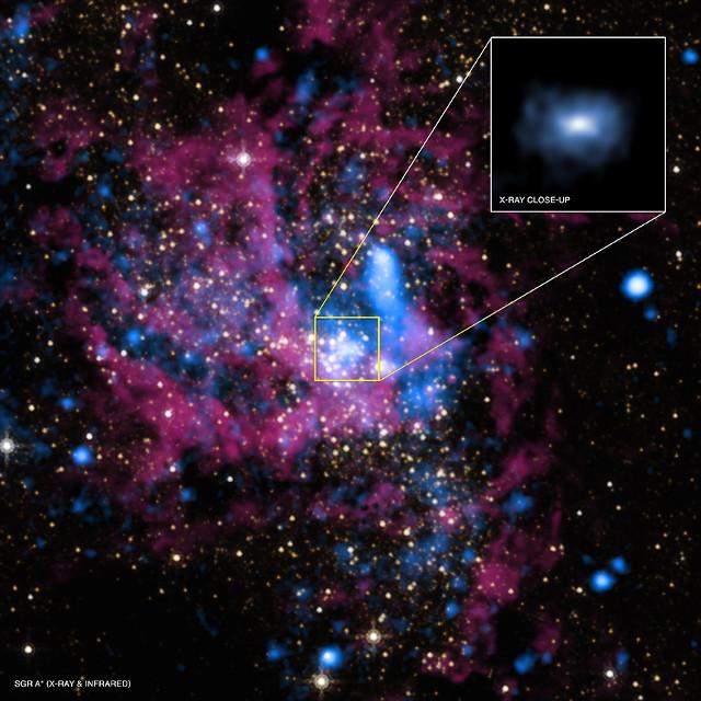 La regione attorno a Sagittarius A* (Immagine X-ray: NASA/UMass/D.Wang et al., IR: NASA/STScI)