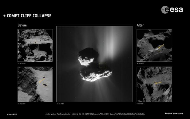 Fasi del collasso di Aswan (Immagine ESA/Rosetta/NavCam – CC BY-SA IGO 3.0; ESA/Rosetta/MPS for OSIRIS Team MPS/UPD/LAM/IAA/SSO/INTA/UPM/DASP/IDA)