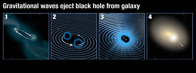 Sequenza della fusione di buchi ner supermassicci e delle conseguenze (Immagine NASA, ESA, and A. Feild (STScI))