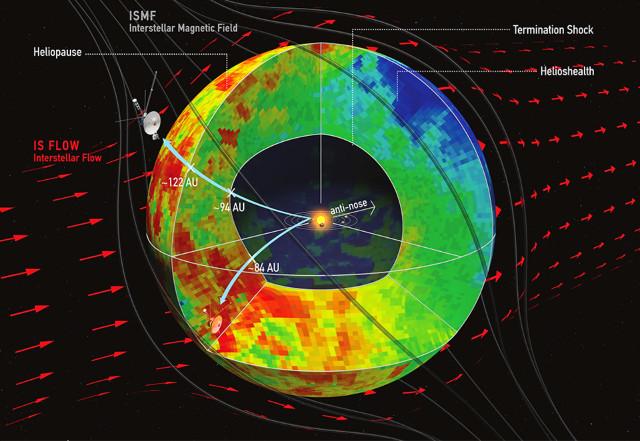 L'eliosfera secondo le ultime misurazioni (Immagine Dialynas, et al.)