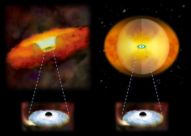 La diversa attività di un buco nero supermassiccio in una situazione normale e verso la fine di una fusione galattica (Immagine National Astronomical Observatory of Japan)