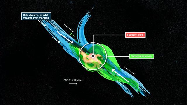 Il meccanismo del gas turbolento (Immagine ESO/L. Benassi)