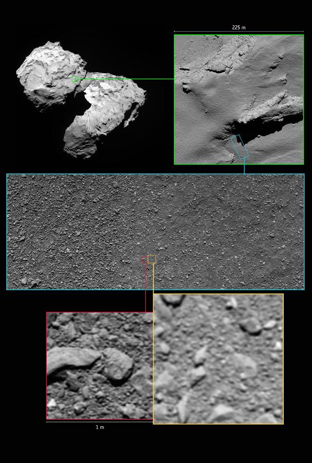L'ultima immagine catturata da Rosetta nel suo contesto (Immagine ESA/Rosetta/MPS for OSIRIS Team MPS/UPD/LAM/IAA/SSO/INTA/UPM/DASP/IDA)