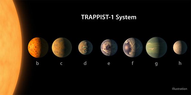 Il possibile aspetto dei pianeti di TRAPPIST-1 (Immagine NASA/R. Hurt/T. Pyle)