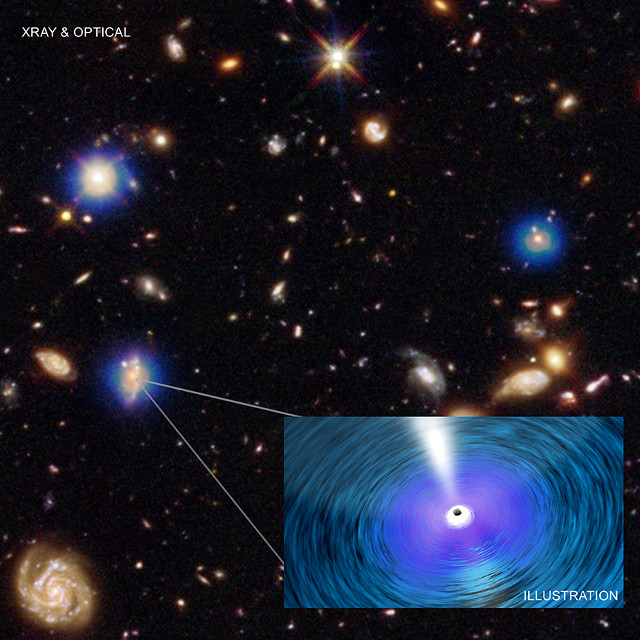 Buchi neri supermassicci nel Chandra Deep Field South (Immagine NASA/CXC/Penn. State/G. Yang et al and NASA/CXC/ICE/M. Mezcua et al.; Optical: NASA/STScI; Illustration: NASA/CXC/A. Jubett)