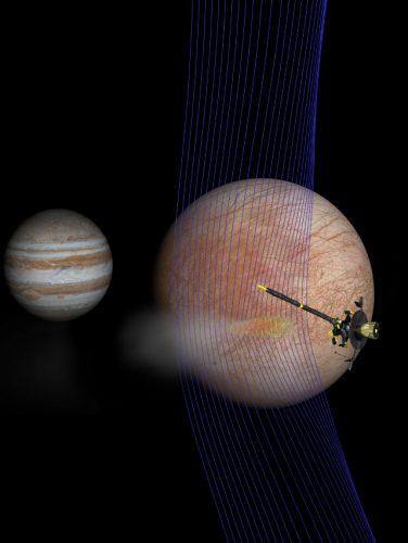 Illustrazione di Giove, Europa, le linee di campo magnetico e la sonda spaziale Galileo (Immagine NASA/JPL-Caltech/Univ. of Michigan)