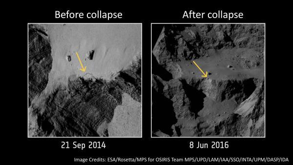 Frane e valanghe potrebbero essere importanti per mantenere una cometa attiva per molto tempo
