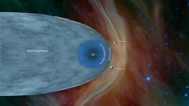 Rappresentazione dell'eliosfera con la posizione delle Voyager (Immagine NASA/JPL-Caltech)