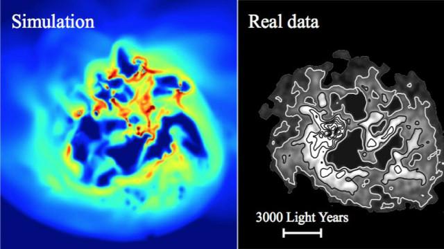 Una verifica del riscaldamento della materia oscura