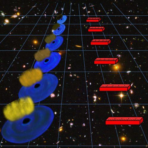 Una misurazione della costante di Hubble basata sui quasar suggerisce possibili modifiche ai modelli cosmologici