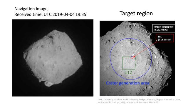 La sonda spaziale Hayabusa 2 ha generato un cratere sull'asteroide Ryugu