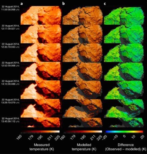 Una misura delle temperature sulla superficie della cometa 67P/Churyumov-Gerasimenko
