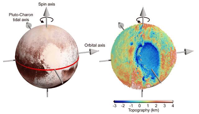 Un possibile oceano sotterraneo su Plutone potrebbe essere protetto da uno strato isolante