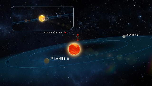 Due pianeti delle dimensioni della Terra scoperti nel vicino sistema della Stella di Teegarden