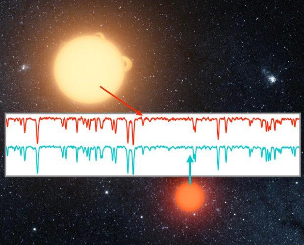 Un'analisi di stelle binarie larghe mostra che sono gemelle