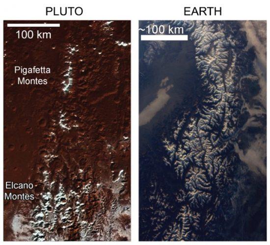 Pigafetta Montes ed Elcano Montes su Plutone confrontati con le Alpi
