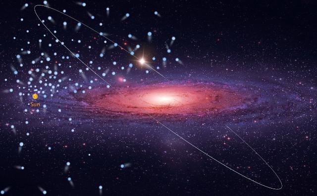 Schema della Via Lattea con le 591 candidate stelle ad alta velocità nell'alone (Immagine cortesia KONG Xiao del NAOC)