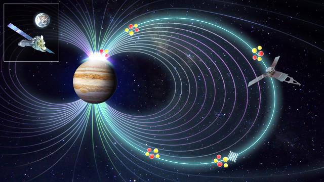 Schema delle aurore a raggi X su Giove