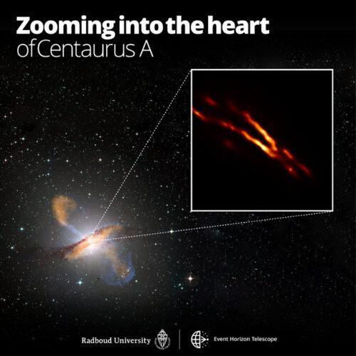 Centaurus A ad alta risoluzione nel riquadro sovrapposta a un'immagine della galassia che ospita il buco nero supermassiccio
