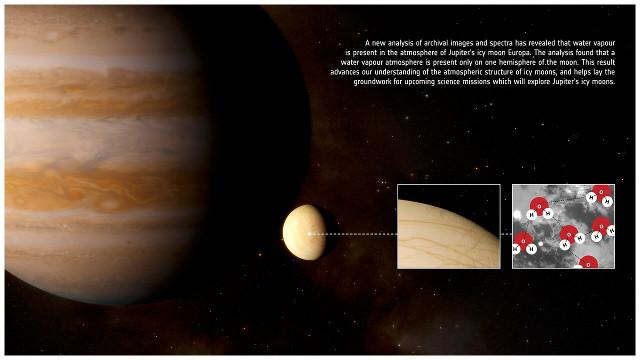 Infografica della presenza di vapore acqueo su Europa (Immagine ESA/Hubble, J. da Silva)