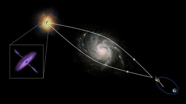Schema dell'osservazione del buco nero supermassiccio PKS 1830-211 tramite lente gravitazionale (Immagine ESA/ATG medialab)