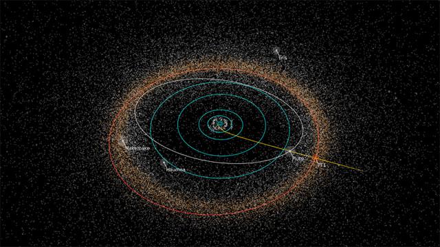 Riproduzione del sistema solare con i suoi tanti corpi celesti e la rotta della sonda spaziale New Horizons fino a PT1 (Immagine NASA/JHUAPL/SwRI/Alex Parker)