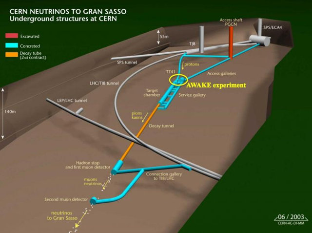 Schema dell'esperimento AWAKE all'interno della struttura del CERN (Immagine cortesia CERN)