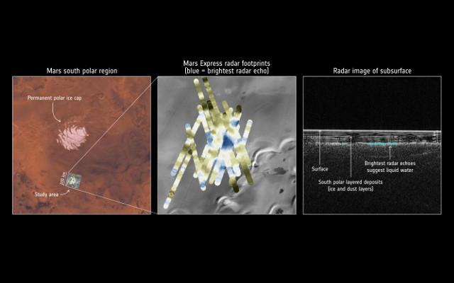 Rilevazioni al polo sud di Marte