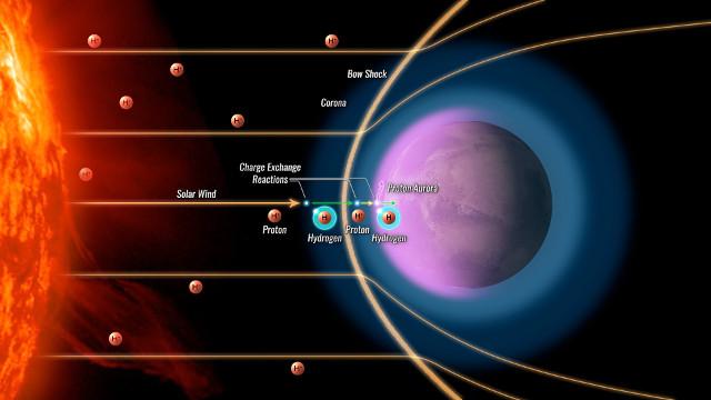 Aurora protonica su Marte