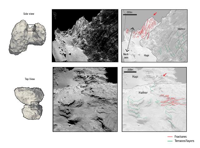 Le profonde fratture sulla superficie della cometa 67P/Churyumov-Gerasimenko sono state generate da stress meccanico