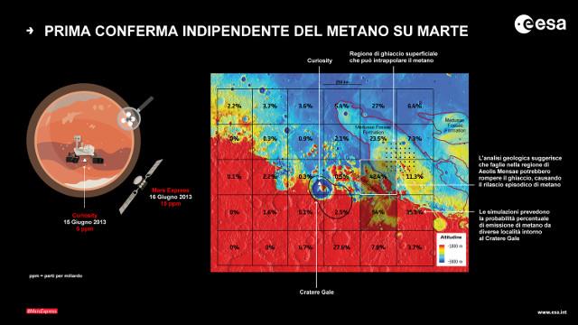 Una conferma indipendente di un picco di metano su Marte
