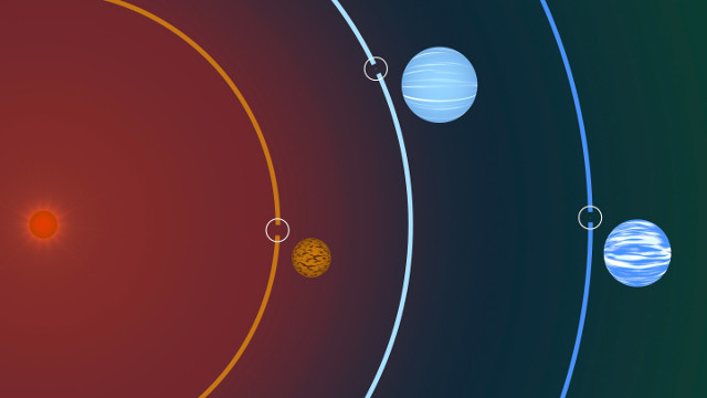 Rappresentazione delle caratteristiche principali degli esopianeti del sistema TOI 270 (Immagine NASA's Goddard Space Flight Center/Scott Wiessinger)