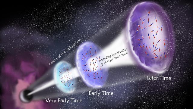 Rappresentazione del getto di un lampo gamma come GRB 190114C (Immagine cortesia Kitty Yeung)
