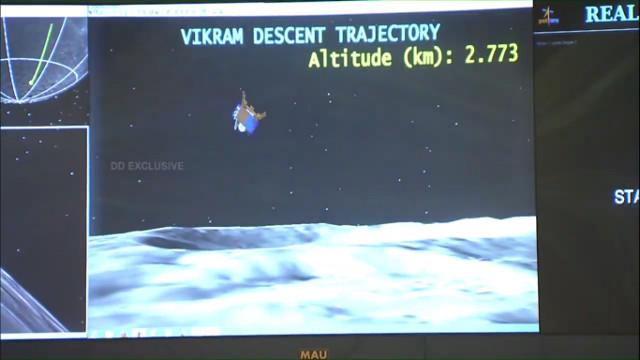 Animazione della discesa del lander Vikram (Immagine cortesia ISRO)